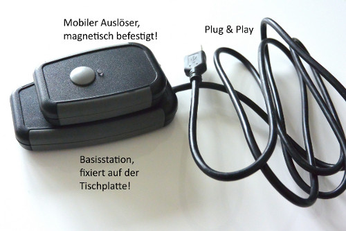 Computergestütztes Alarmsystem ARE